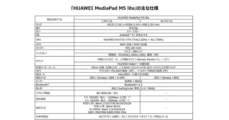 HUAWEI MediaPad M5 liteの特徴とスペック