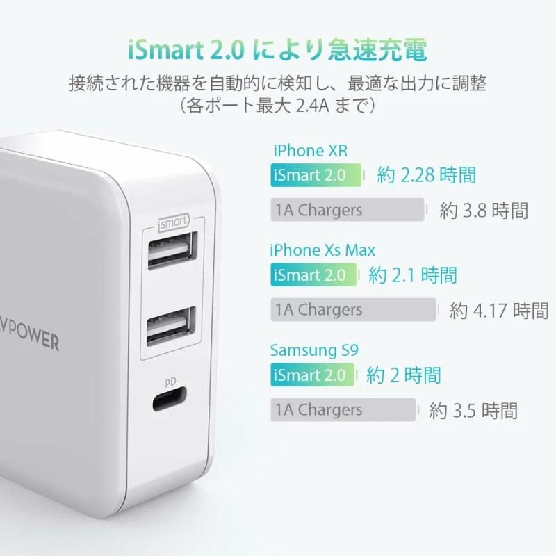 USB TypeA2ポートで最大15Wの充電