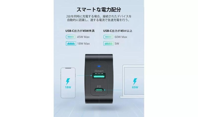 最適な電圧で最速の充電を安全に行う技術を搭載