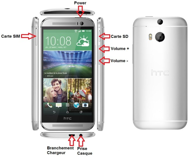 HTC One M8 bouton