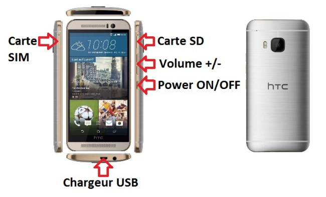 HTC One M9 bouton