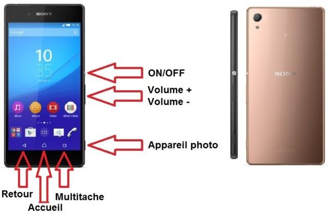 Sony Xperia Z3 +-bouton