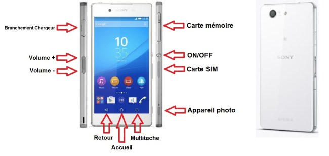 Sony Xperia Z3-bouton