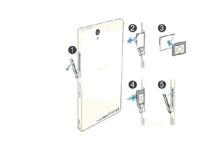 Carte SIM & Code PIN : Sony Xperia Z1 • Mobidocs