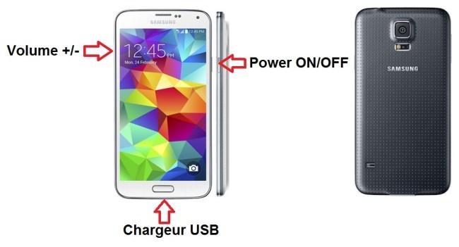 Samsung Galaxy S5 bouton