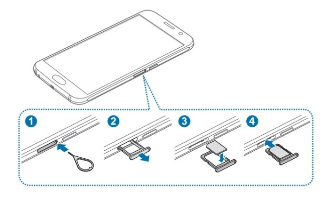 Samsung Galaxy S6 carte SIM