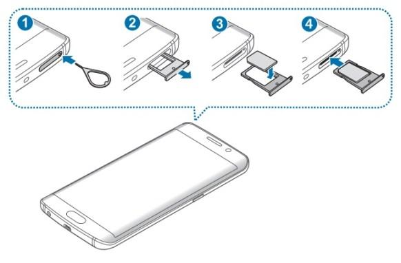 Samsung S6 edge carte sim