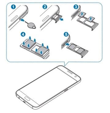 Samsung Galaxy S7 sim double