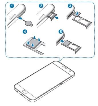 Samsung Galaxy S7 sim unique