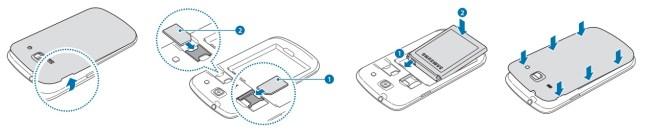 Samsung Galaxy Core Duos carte SIM