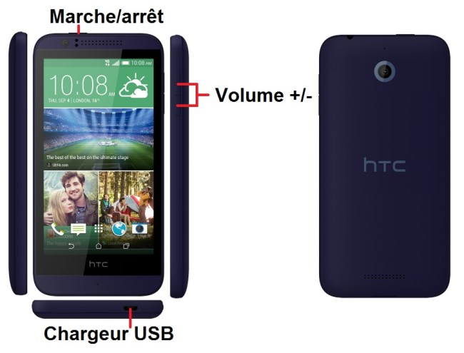 HTC Desire 510-bouton