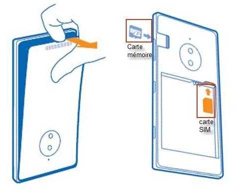 Nokia Lumia 830 carte SIM