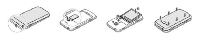 Samsung ACE 3 SIM
