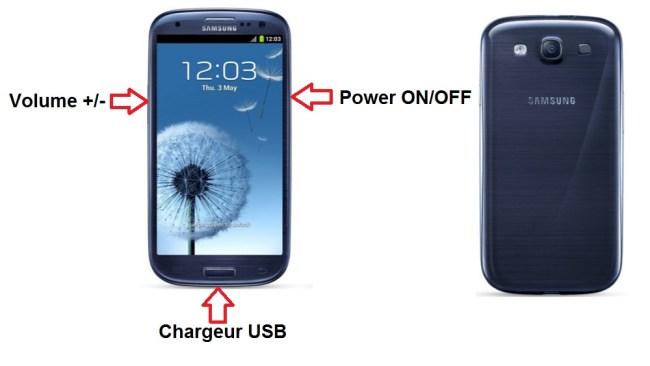 Samsung Galaxy S3 bouton