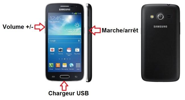 Samsung core 4G bouton
