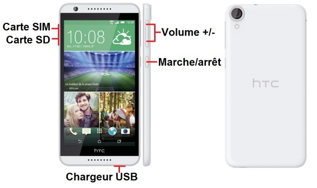 HTC desire 820-bouton