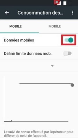 internet Wiko 6.0 données mobiles