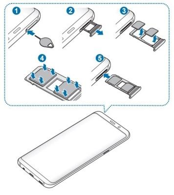 Comment Restaurer Un Iphone S En Mode Usine