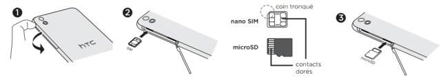 HTC-Desire-816-carte-sim