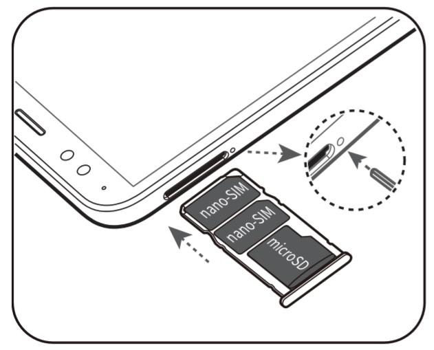 Carte SIM & Code PIN : Huawei Y7 2018 • Mobidocs