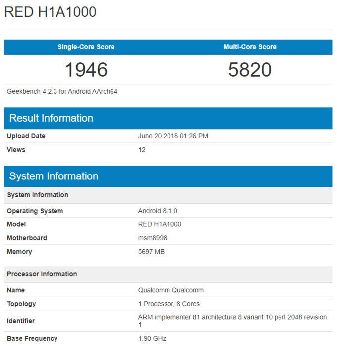 Red-Hydrogen-One-benchmark.png