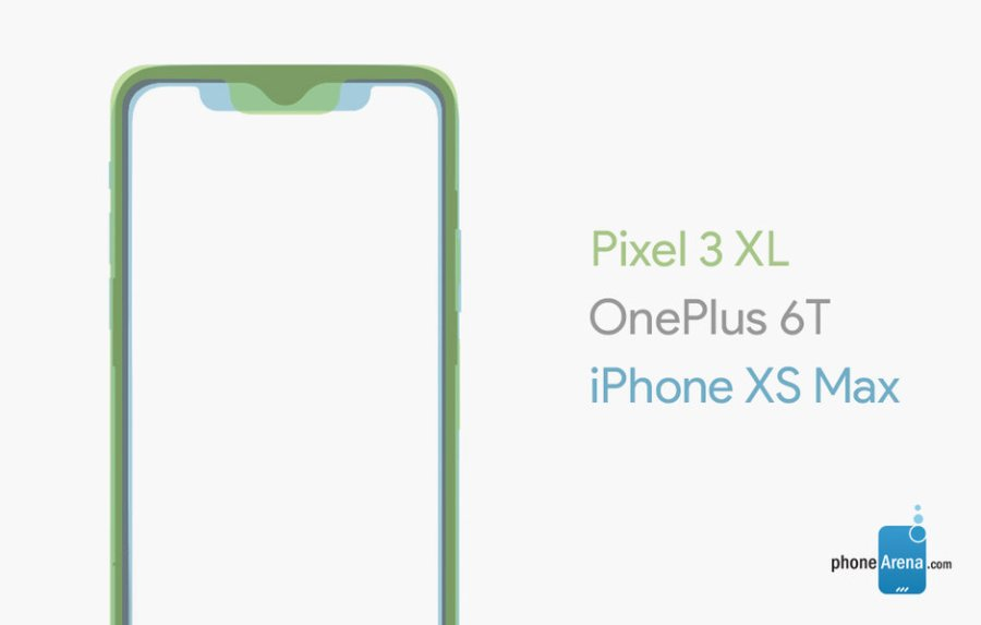 google-pixel-3-xl-notch-size-comparison.jpg