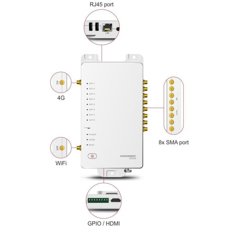 URA8 - Android RFID UHF Reader 8 channel antenna - dettagli