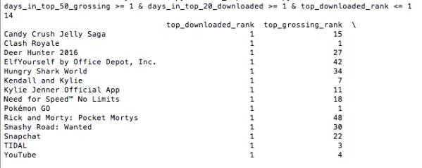 rankings_output