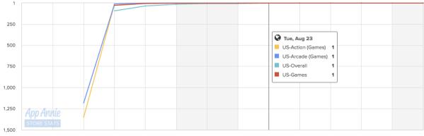 flip_diving_charts