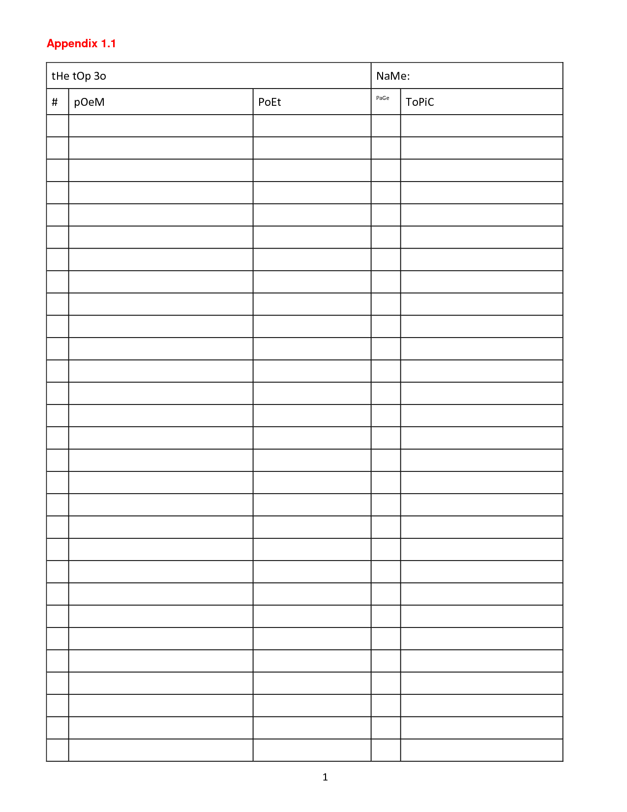Blank Two Column Table Chart