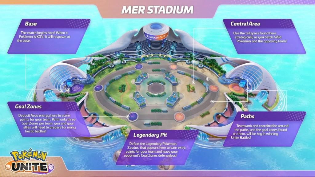 Pokemon unite mer stadium
