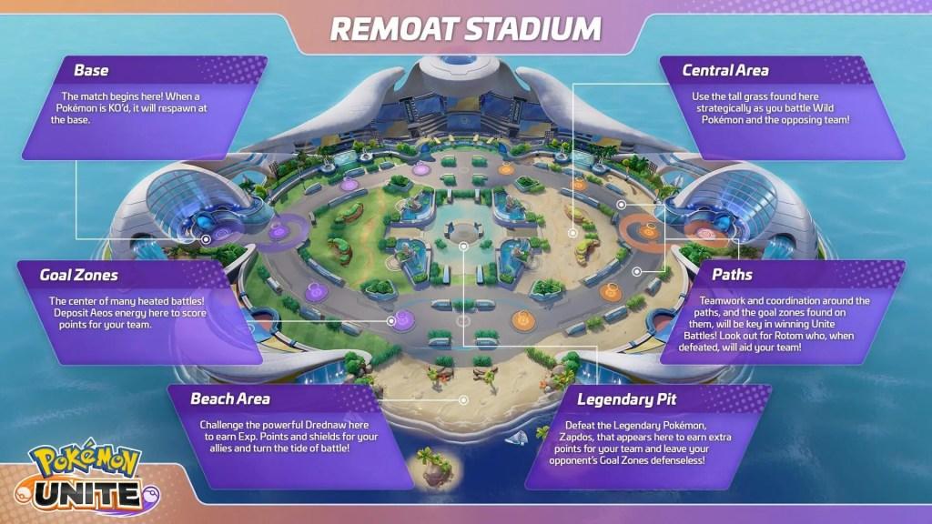 Pokemon Unite Remoat Stadium