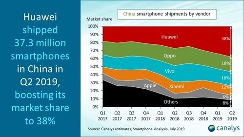 china-smartphone_image-2