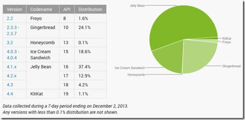 screen-shot-2013-12-03-at-10-47-30-am