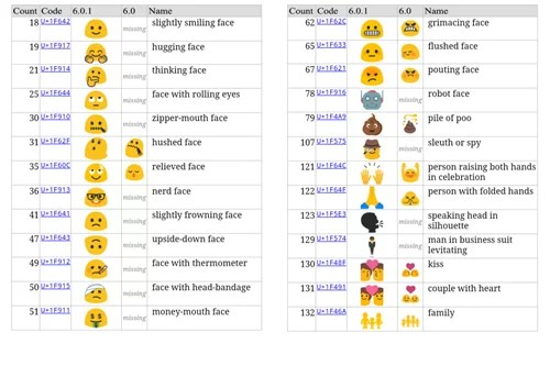 emoji1-1-980x653