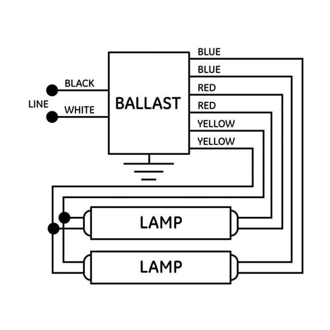 ge 2bulb residential electronic fluorescent light ballast