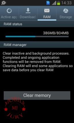 RAM- Samsung Galaxy Grand Duos