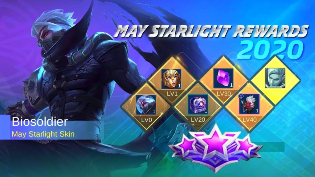 MAY STARLIGHT SKIN 2020 - ALL REWARDS IN MAY STARLIGHT - MOBILE LEGENDS NEW SKIN