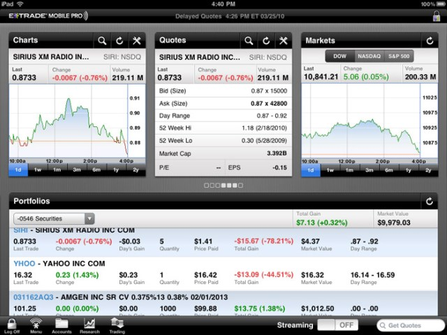 etrade-ipad E-Trade app lets you trade like a pro on your iPad