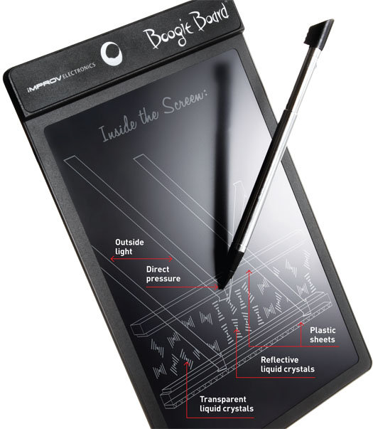 boooogieboard-display Boogie Board LCD tablet review