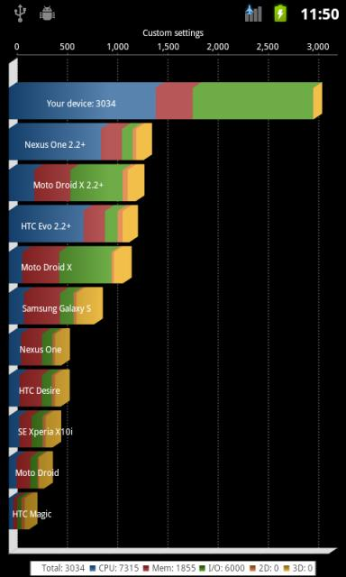 device4 Google Nexus S overclocked to 1.3GHz with Bionix NS1 ROM