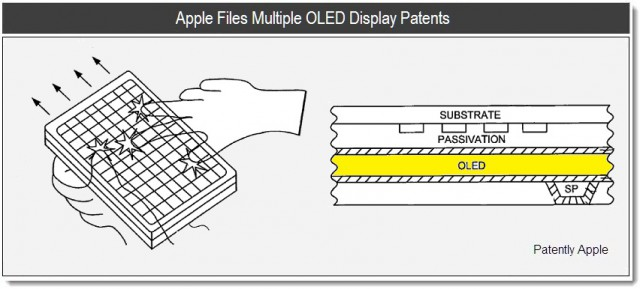 oled-apple-patent-640x289 Could Apple switch to OLED within MacBooks and iPads?