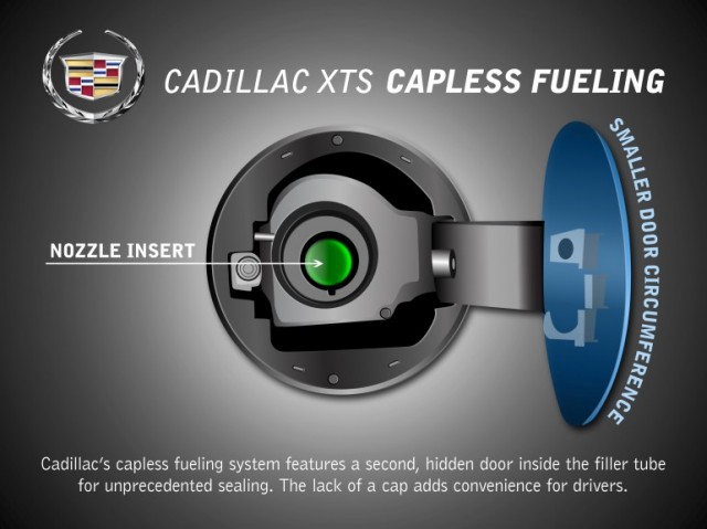 capless-640x479 Cadillac Kills The Gas Cap