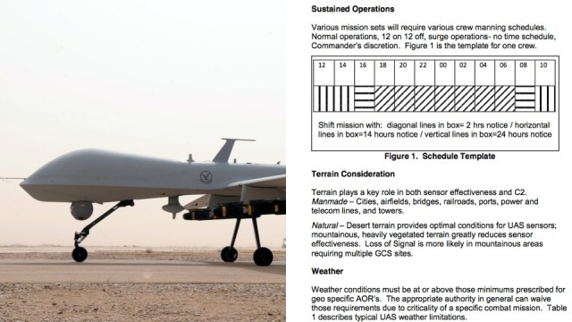 original2-640x360 Predator Drone How-To Manual Hits The Net