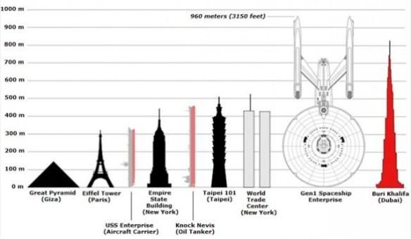 120514-enterprise1-640x373 Wanna Be Star Trek USS Enterprise Could Be Built for 1 Trillion, No Warp Speed