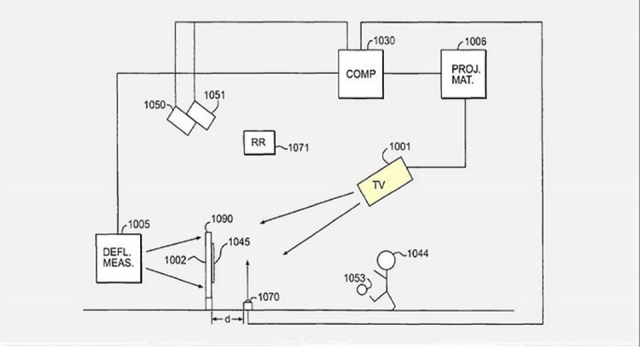 patentap-640x347 Apple Now Holds A Patent On The 5th Dimension