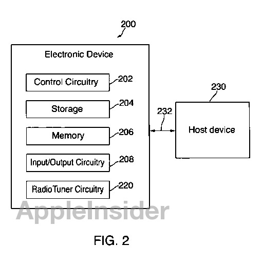 12.08.21-Patent-1 Apple Patent will Destroy Annoying TV Commercials with your own content