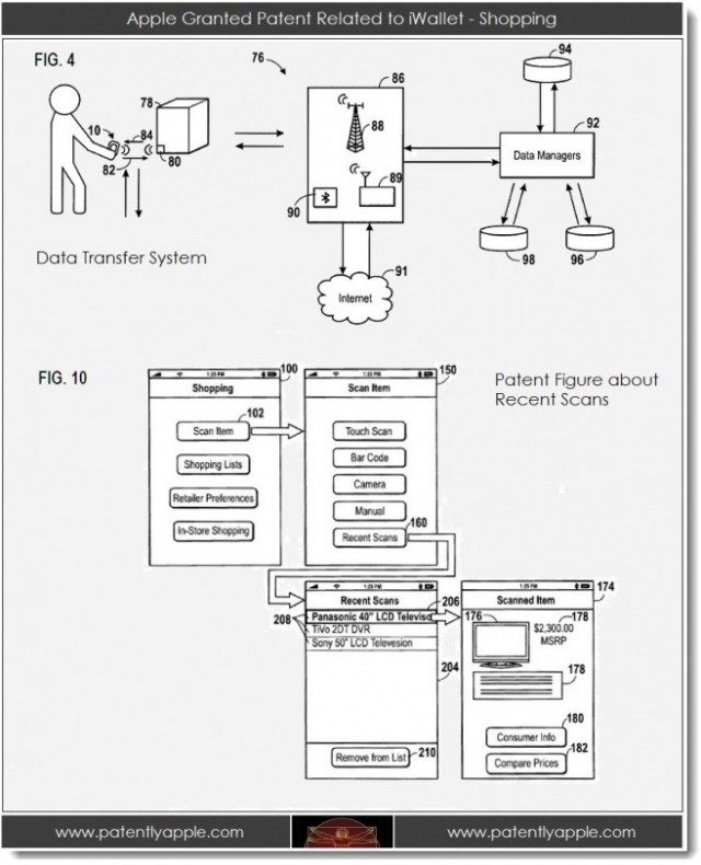 applepatent-640x790 New Apple Patent hopes to make shopping easier for iDevice users