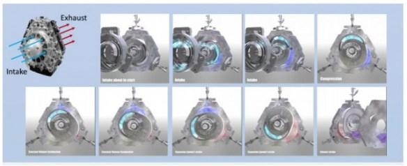 121022-liquidpiston4-640x261 LiquidPiston X2 Rotary Much More Efficient Than Internal Combustion Engine