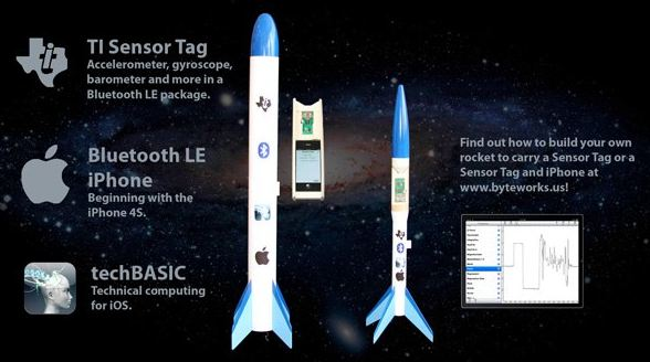 121111-rocket Video: iPhone Used to Measure Test Rocket Flight Data